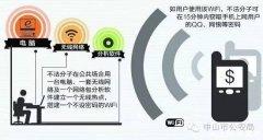 公安提醒:小心免费WIFI盗取你的个人信息
